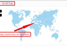 Χάρτης και Προέλευση των Πωλήσεων Opencart
