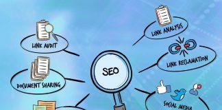 αξιολόγηση της google